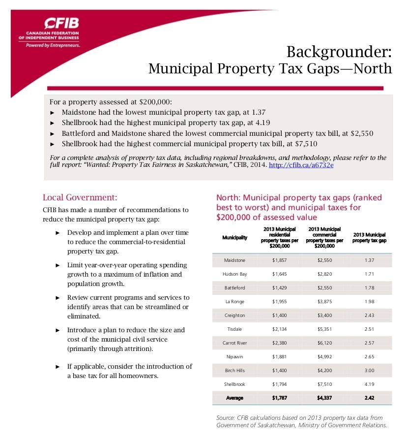 Tax Gap Page 2